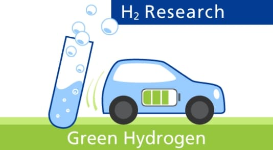 H2 research